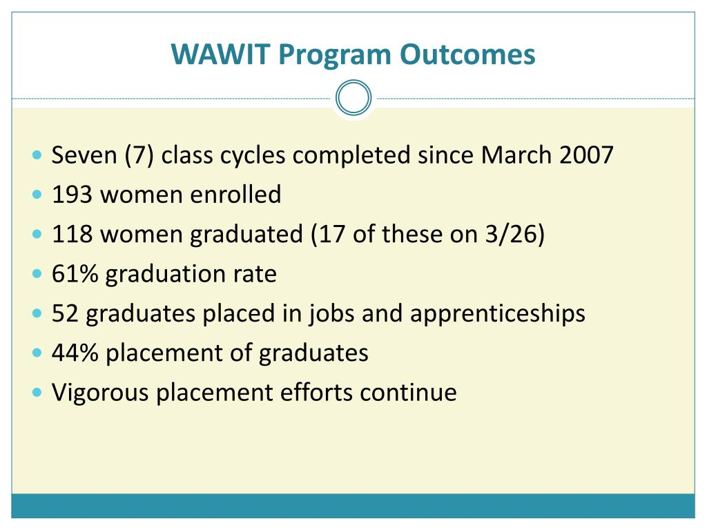 WAWIT Program Outcomes