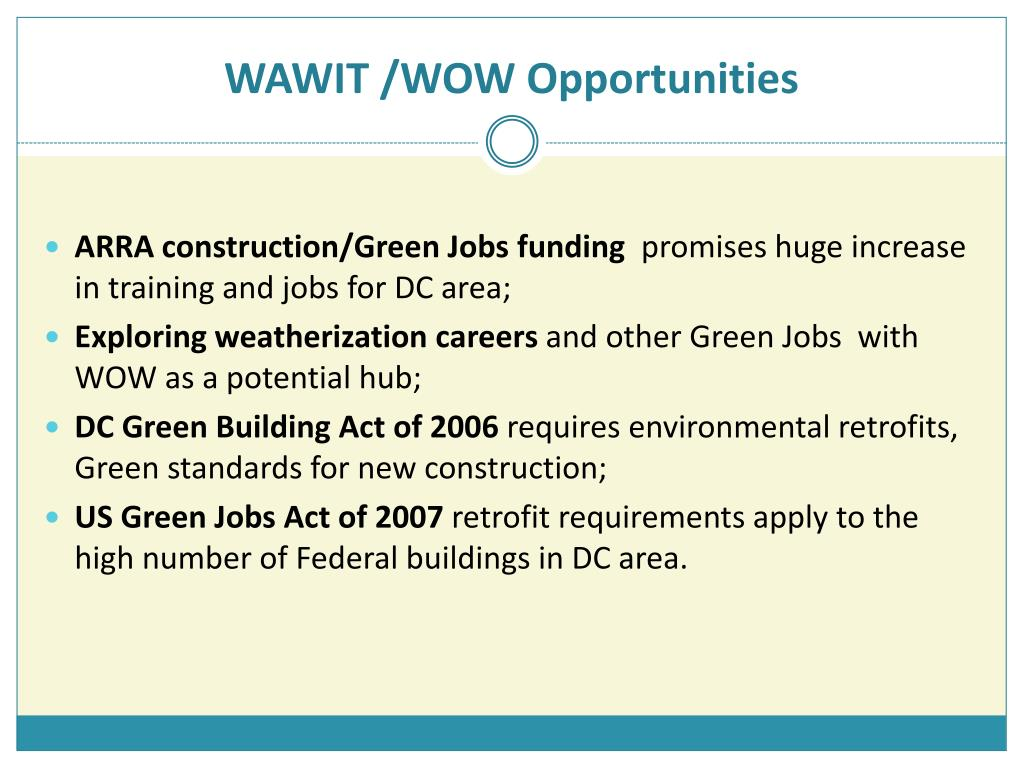 WAWIT /WOW Opportunities