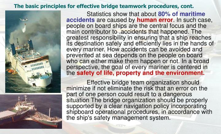 The basic principles for effective bridge teamwork procedures, cont.