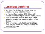 changing workforce29