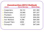 construction 2014 outlook career annual openings median wage
