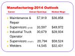 manufacturing 2014 outlook career annual openings median wage