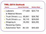 twl 2014 outlook career annual openings median wage