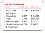 twl 2014 outlook career annual openings median wage18