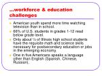 workforce education challenges31
