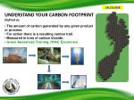 understand your carbon footprint defined as