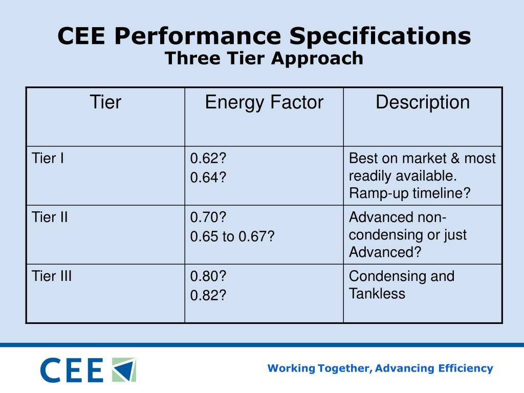 CEE Performance Specifications