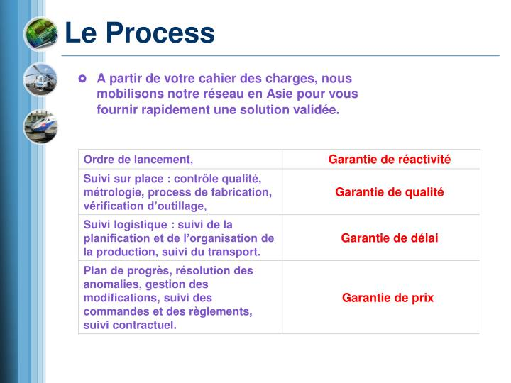Le Process