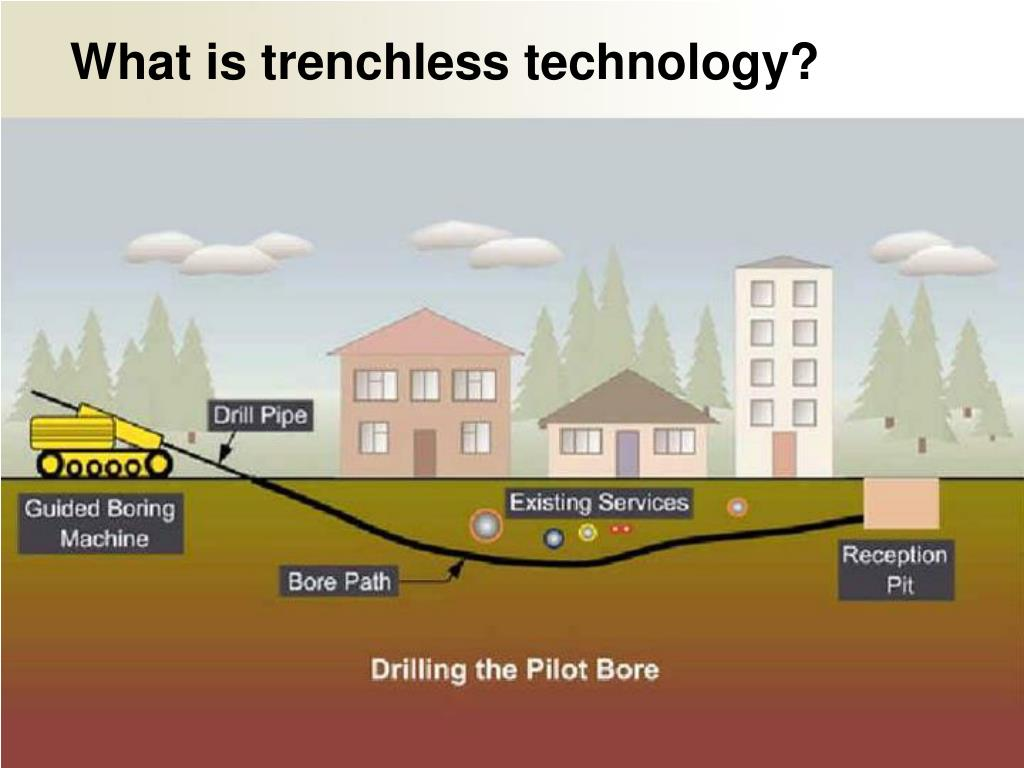 What is trenchless technology?