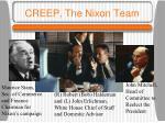 creep the nixon team