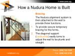 how a nudura home is built13