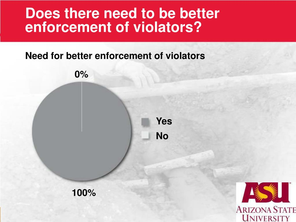 Does there need to be better enforcement of violators?