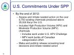 u s commitments under spp