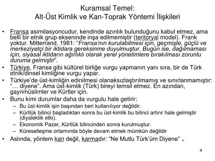 Kuramsal Temel: