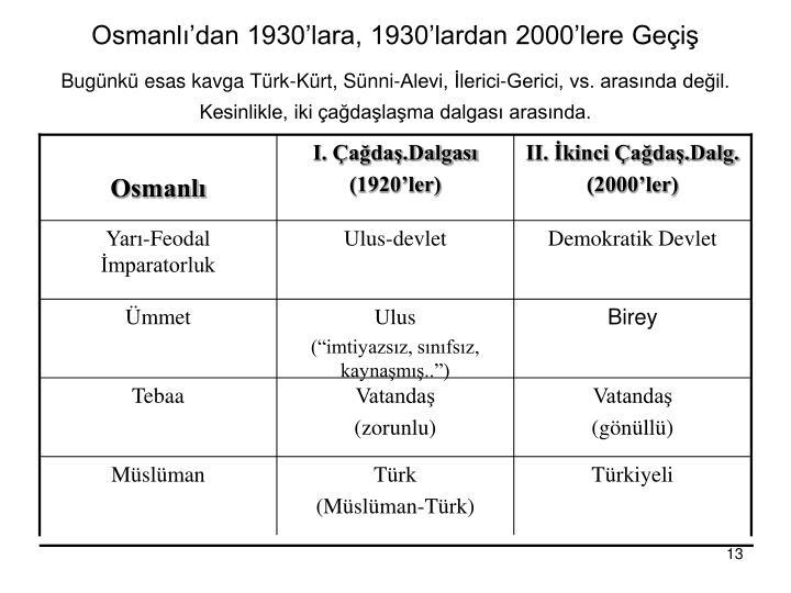 Bugünkü esas kavga Türk-Kürt, Sünni-Alevi, İlerici-Gerici, vs. arasında değil.