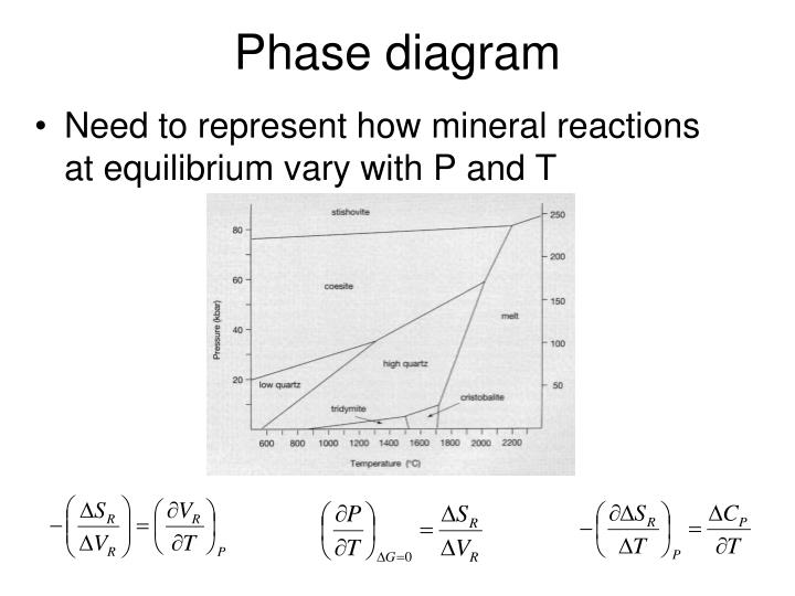 Ppt phase diagram powerpoint presentation id1159085 phase diagram ccuart Image collections