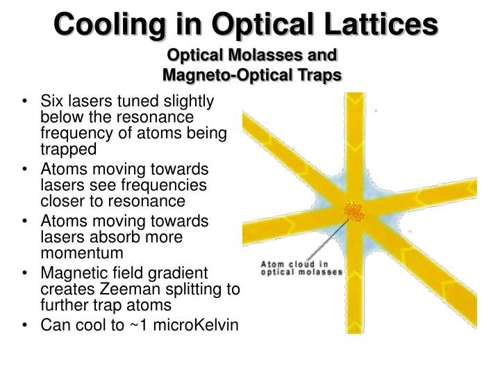 Cooling in Optical Lattices