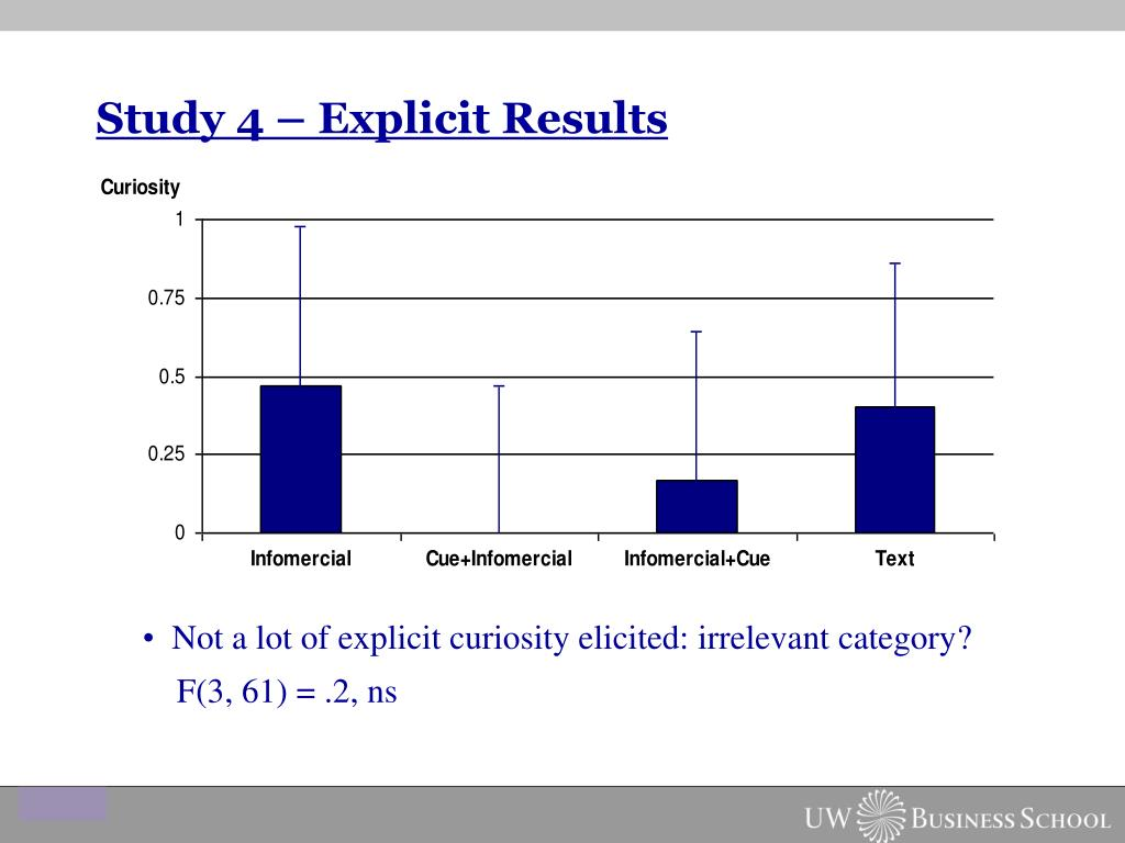 Study 4 – Explicit Results