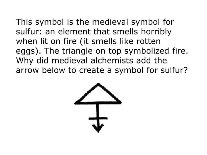 Ppt Interpreting Symbols Powerpoint Presentation Id1159375