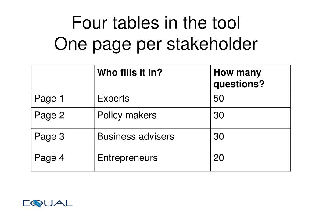 Four tables in the tool