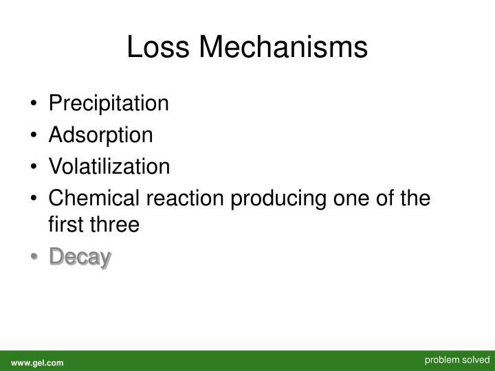 Loss Mechanisms