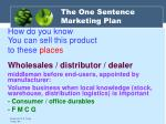 the one sentence marketing plan37