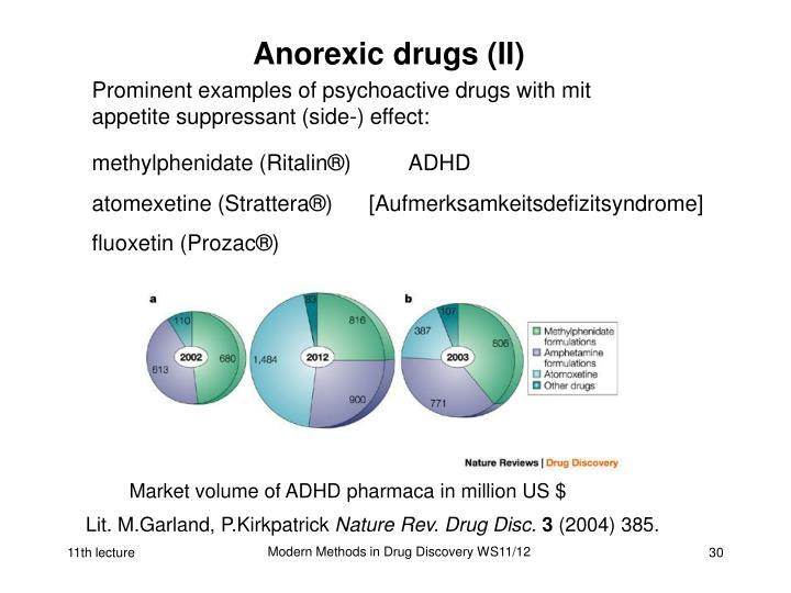 Anorexic drugs (II)