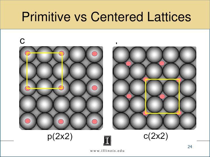 Primitive vs Centered Lattices