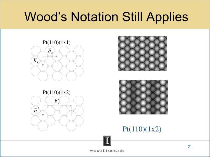 Wood's Notation Still Applies