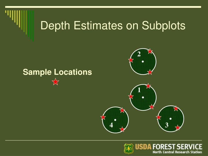 Depth Estimates on Subplots