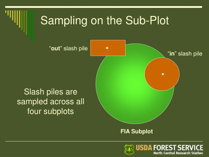 Sampling on the Sub-Plot