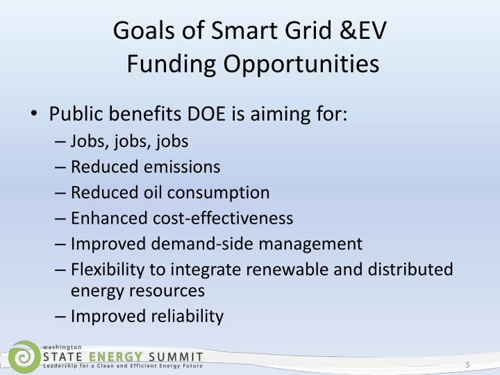 Goals of Smart Grid &EV