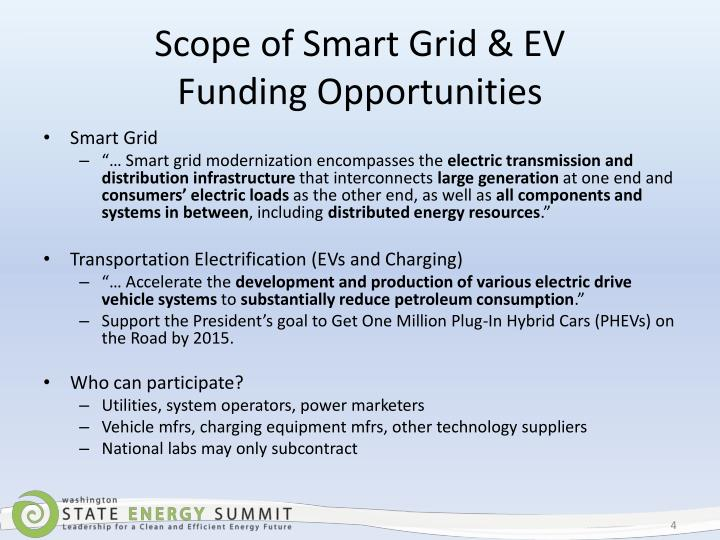 Scope of Smart Grid & EV