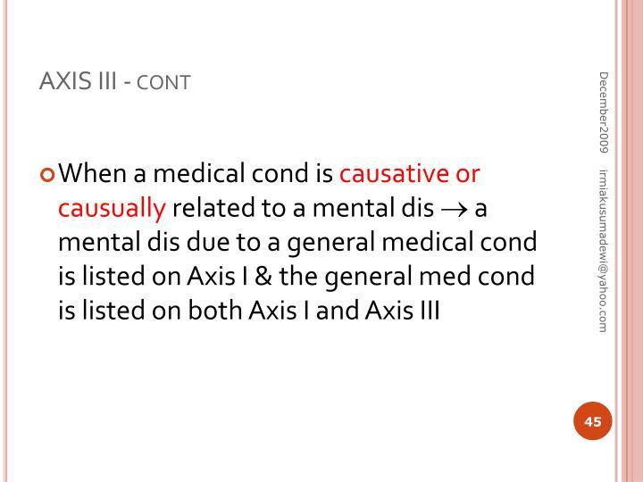 AXIS III - cont