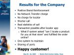 results for the company