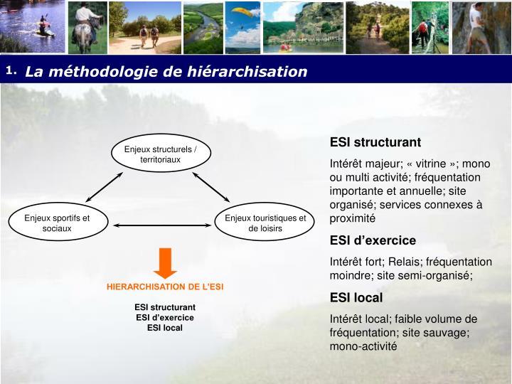 Enjeux structurels / territoriaux