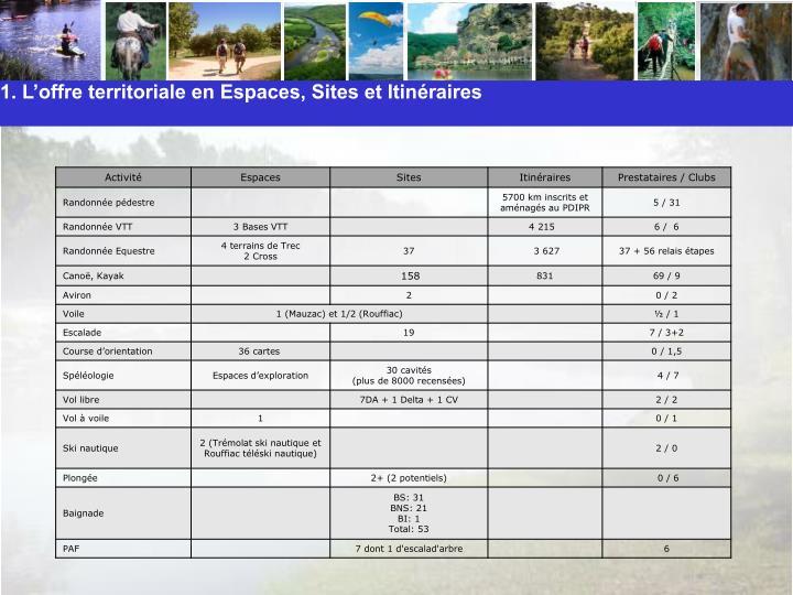 1. L'offre territoriale en Espaces, Sites et Itinéraires