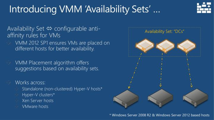 Introducing VMM 'Availability Sets' …
