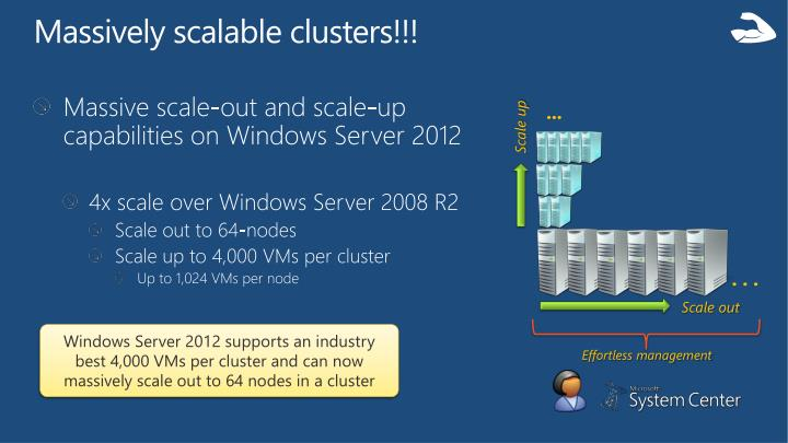 Massively scalable clusters!!!