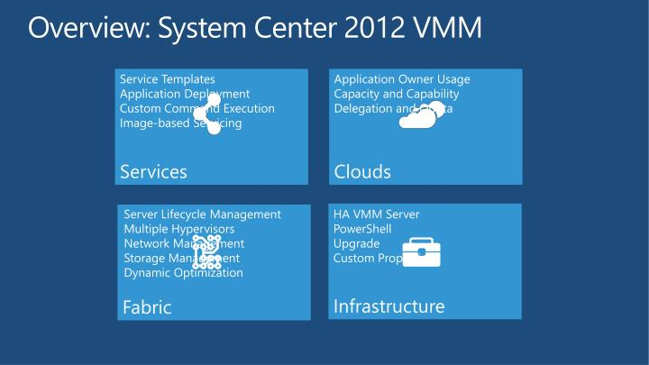 Overview system center 2012 vmm
