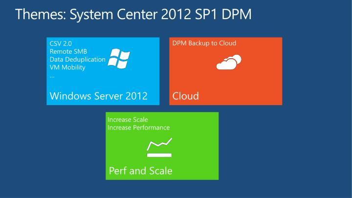 Themes: System Center 2012 SP1 DPM