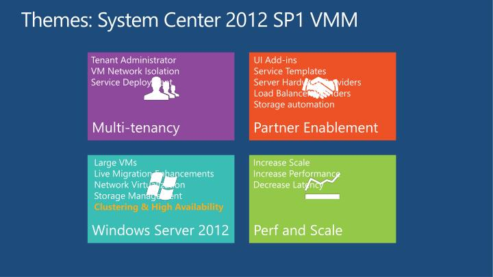Themes system center 2012 sp1 vmm
