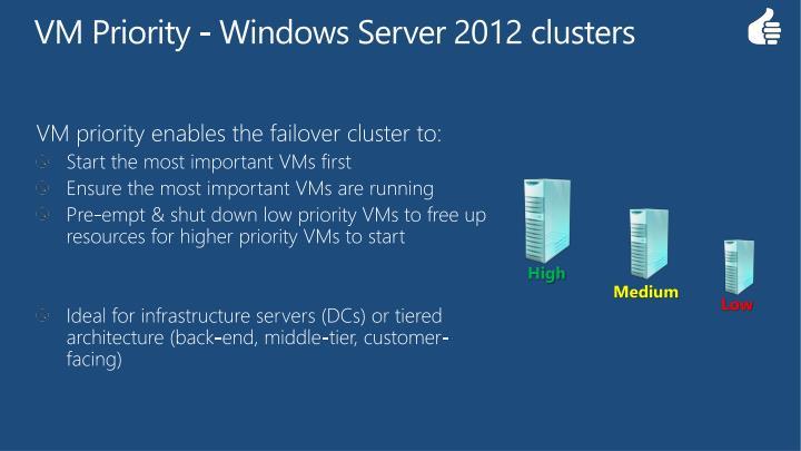 VM Priority - Windows Server 2012 clusters