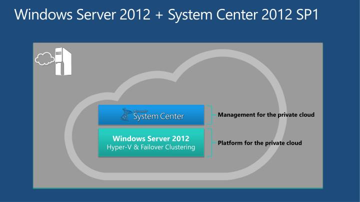 Windows Server 2012 + System Center 2012 SP1