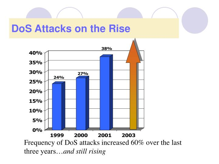 DoS Attacks on the Rise