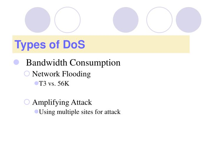 Types of dos