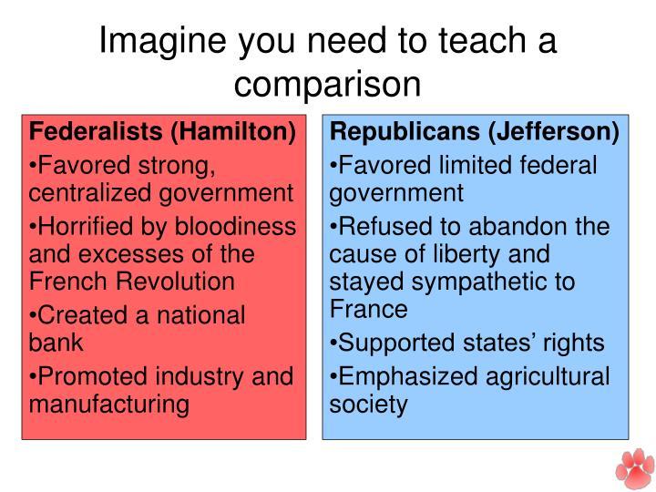 Imagine you need to teach a comparison