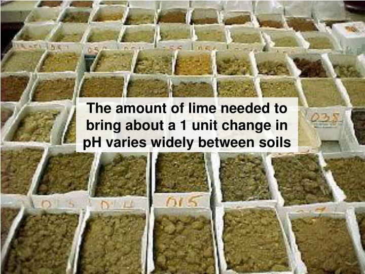 The amount of lime needed to bring about a 1 unit change in pH varies widely between soils