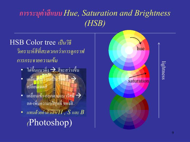 HSB Color tree