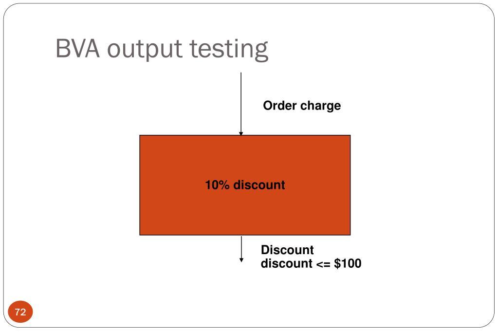 BVA output testing